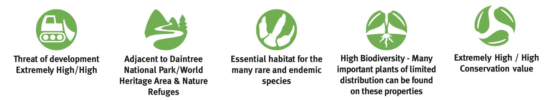 conservation_alerts